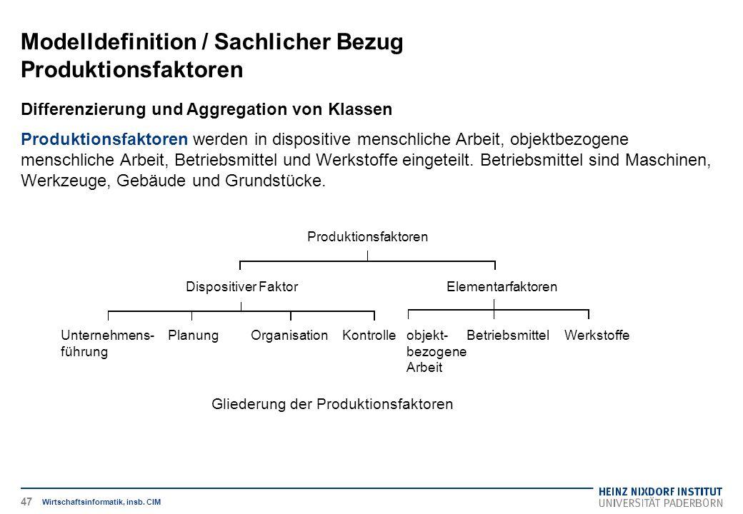 Modelldefinition / Sachlicher Bezug Produktionsfaktoren