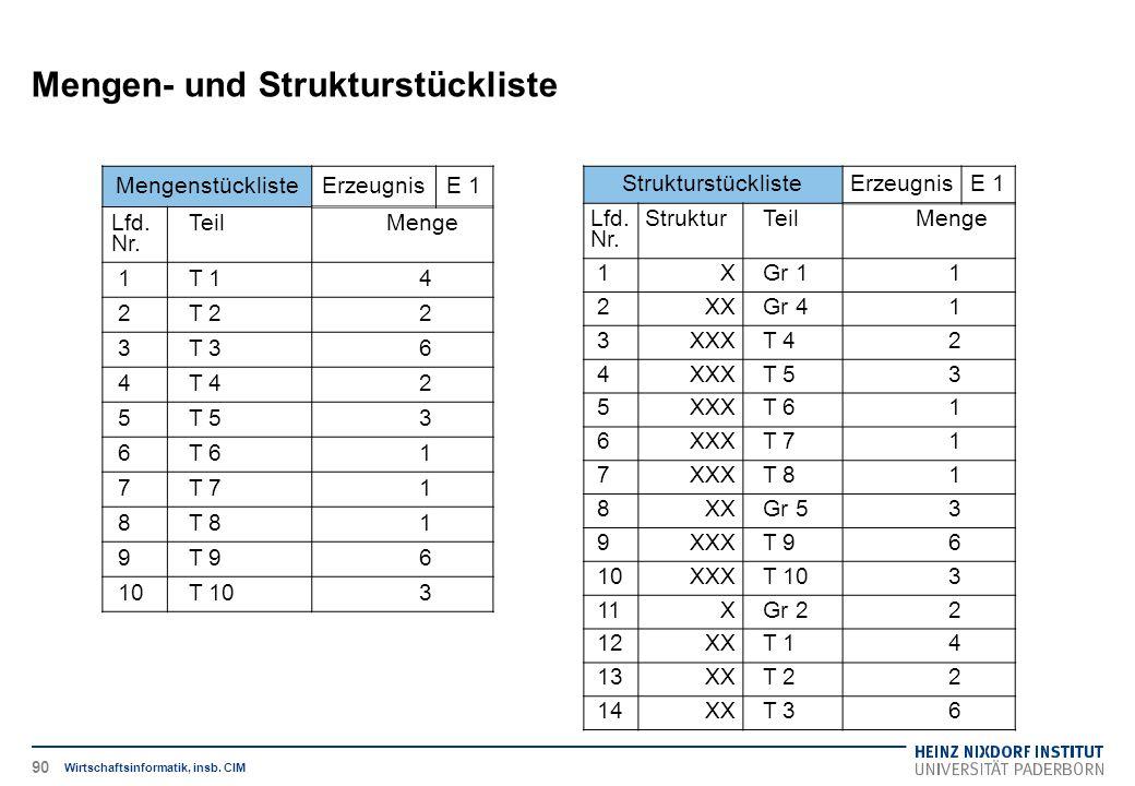 Mengen- und Strukturstückliste