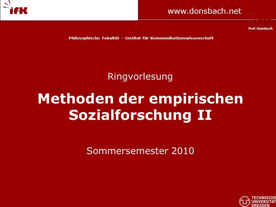 Philosophische Fakultät – Institut für Kommunikationswissenschaft