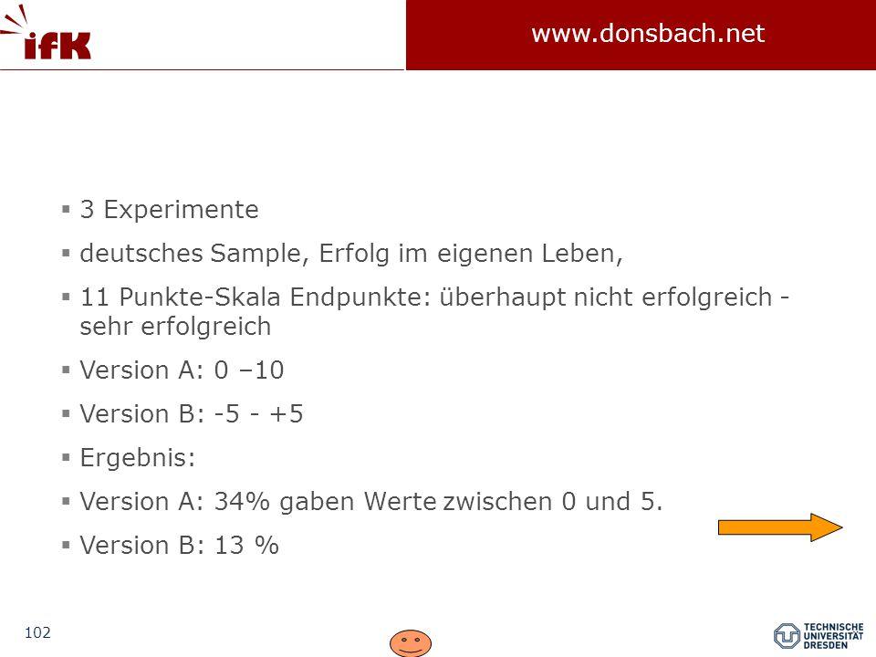 3 Experimente deutsches Sample, Erfolg im eigenen Leben, 11 Punkte-Skala Endpunkte: überhaupt nicht erfolgreich - sehr erfolgreich.