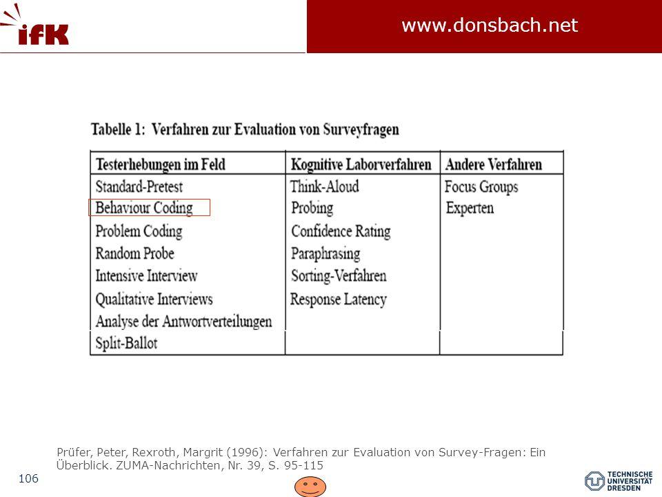 Prüfer, Peter, Rexroth, Margrit (1996): Verfahren zur Evaluation von Survey-Fragen: Ein Überblick.