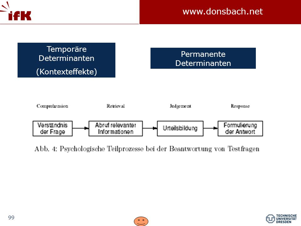 Temporäre Determinanten (Kontexteffekte) Permanente Determinanten
