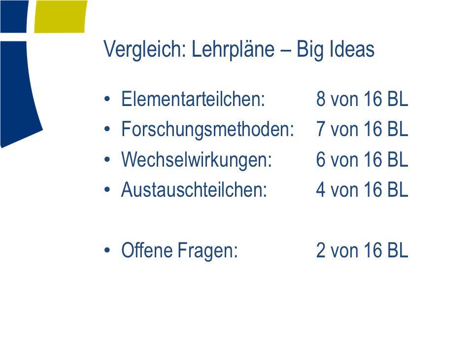Vergleich: Lehrpläne – Big Ideas