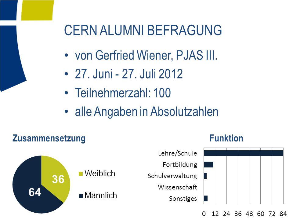 CERN ALUMNI BEFRAGUNG von Gerfried Wiener, PJAS III.