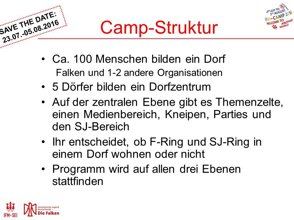 Camp-Struktur Ca. 100 Menschen bilden ein Dorf