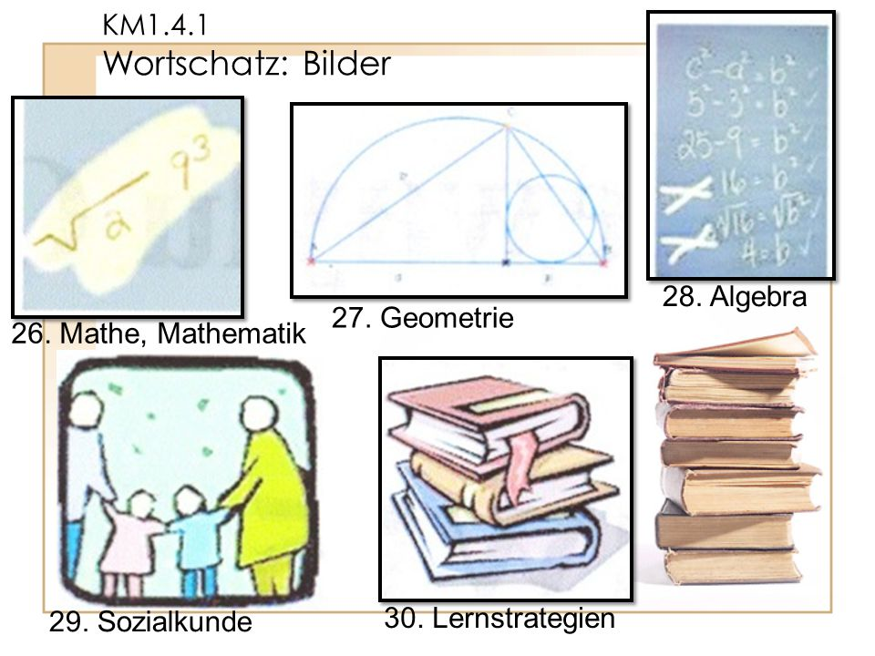 KM1.4.1 Wortschatz: Bilder 28. Algebra. 27. Geometrie.