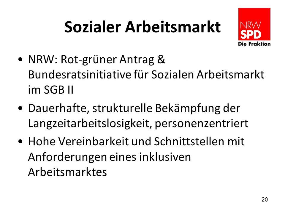 Sozialer Arbeitsmarkt