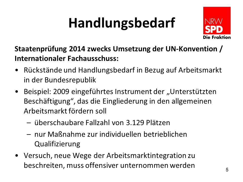 Handlungsbedarf Staatenprüfung 2014 zwecks Umsetzung der UN-Konvention / Internationaler Fachausschuss: