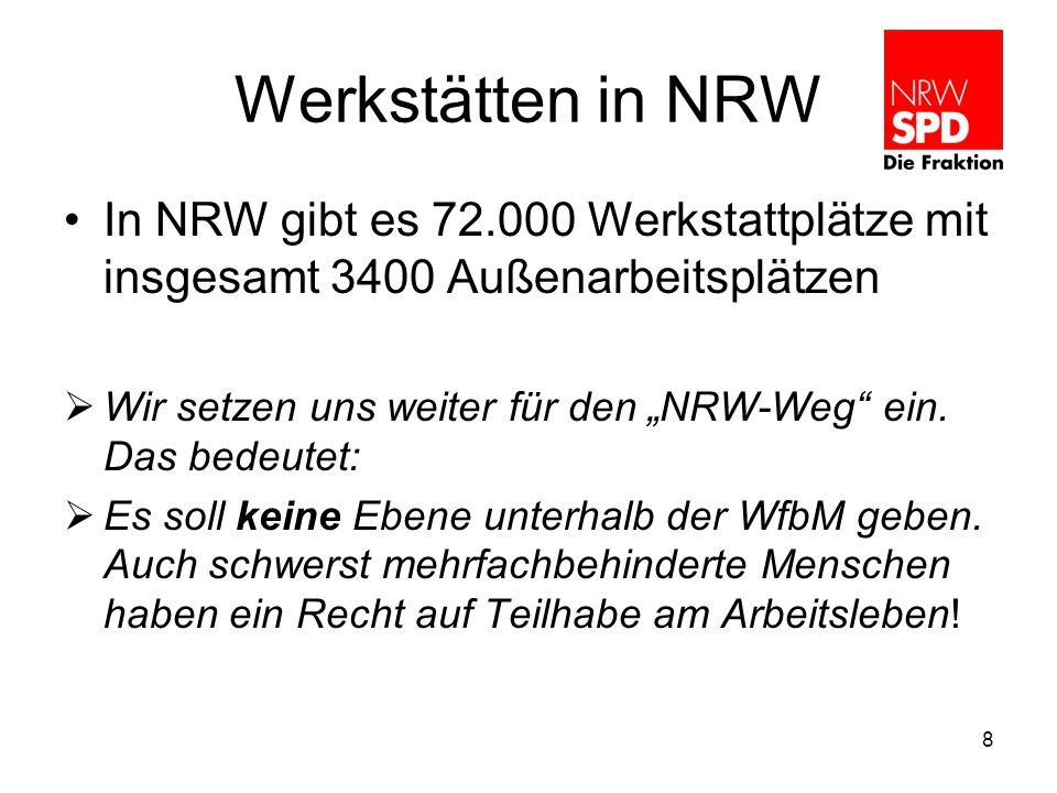 Werkstätten in NRW In NRW gibt es 72.000 Werkstattplätze mit insgesamt 3400 Außenarbeitsplätzen.
