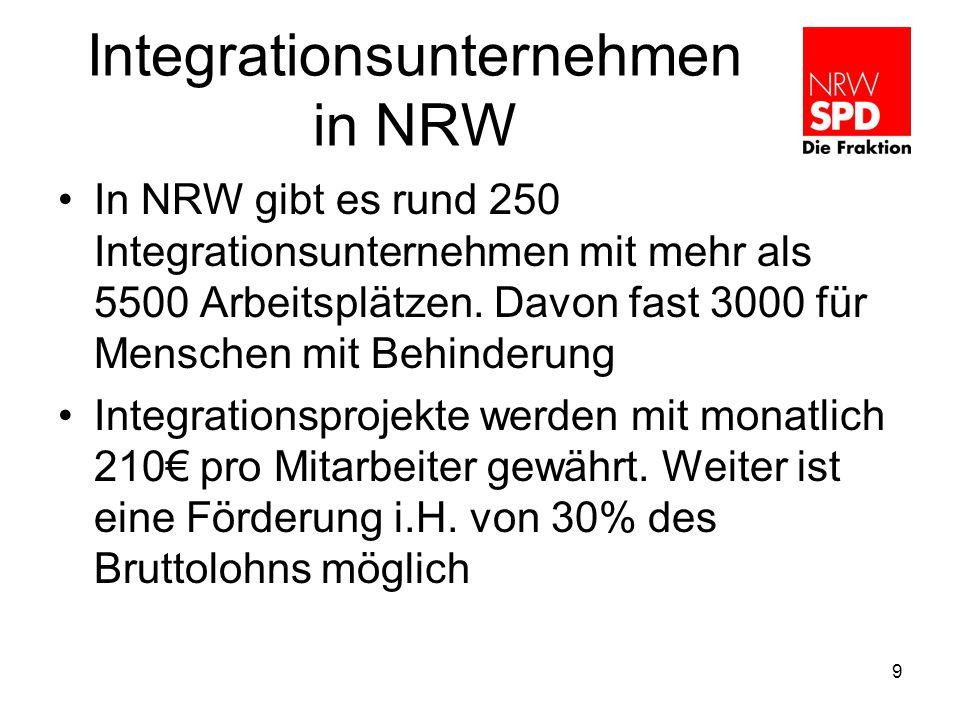 Integrationsunternehmen in NRW