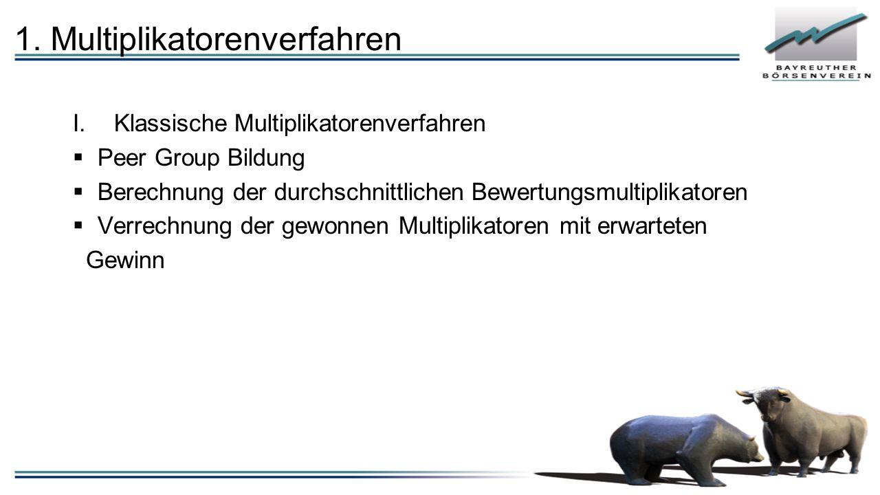 1. Multiplikatorenverfahren
