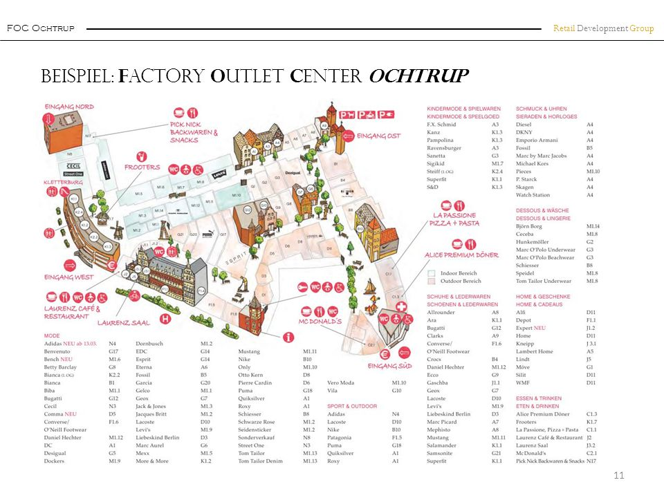 Beispiel: Factory Outlet Center Ochtrup
