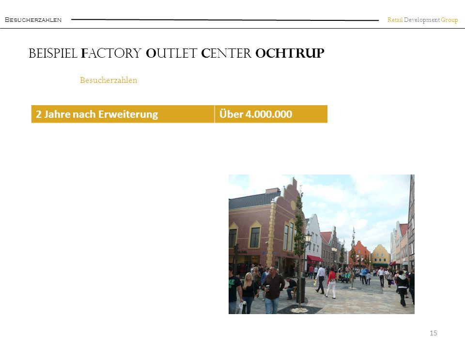 Beispiel Factory Outlet Center Ochtrup