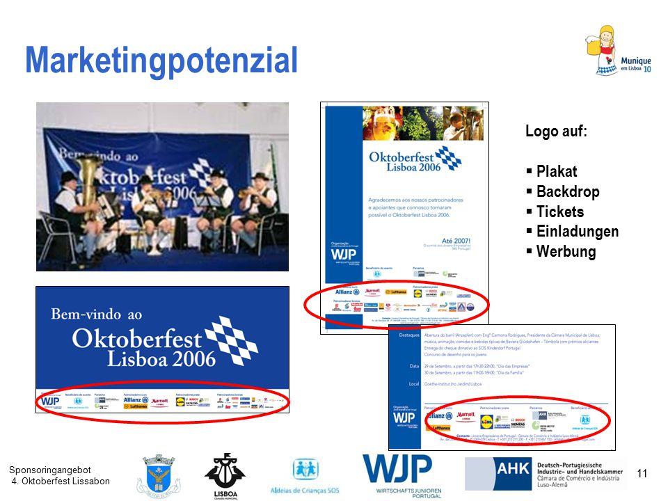 Marketingpotenzial Logo auf: Plakat Backdrop Tickets Einladungen