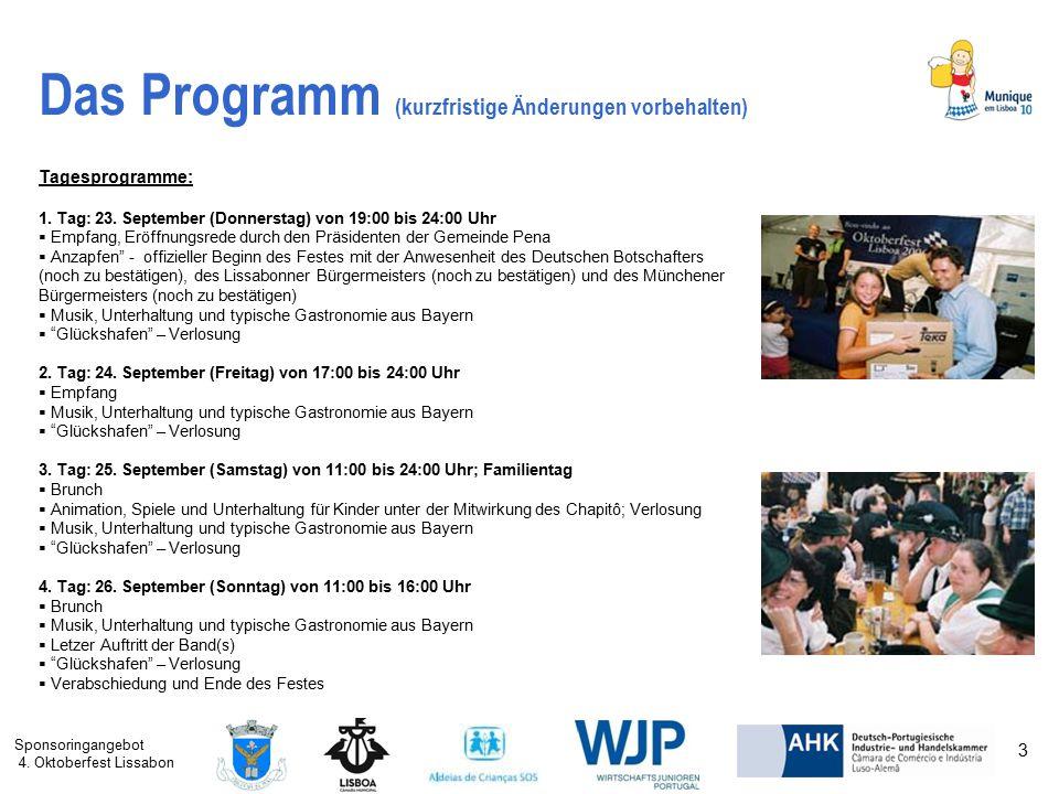 Das Programm (kurzfristige Änderungen vorbehalten)