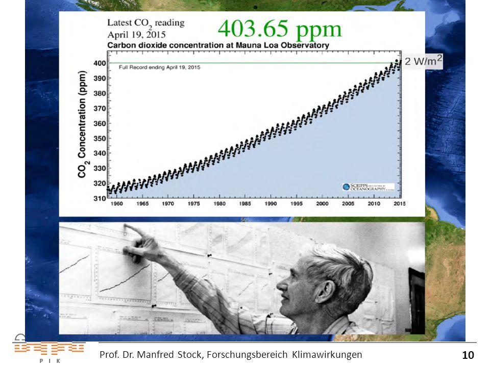 Prof. Dr. Manfred Stock, Forschungsbereich Klimawirkungen