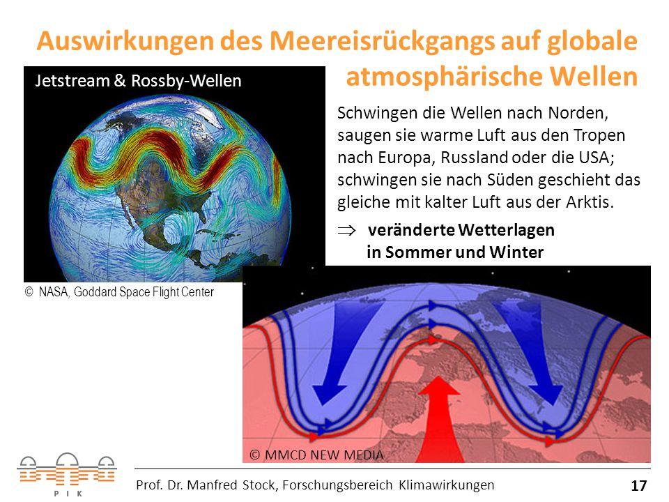Auswirkungen des Meereisrückgangs auf globale atmosphärische Wellen