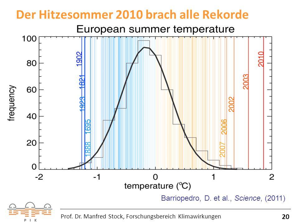 Der Hitzesommer 2010 brach alle Rekorde