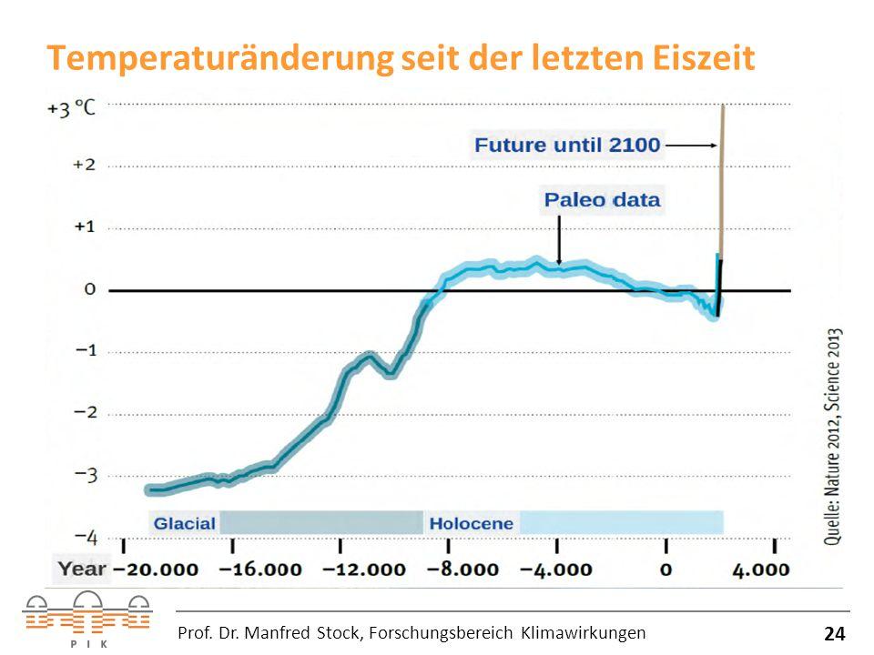 Temperaturänderung seit der letzten Eiszeit
