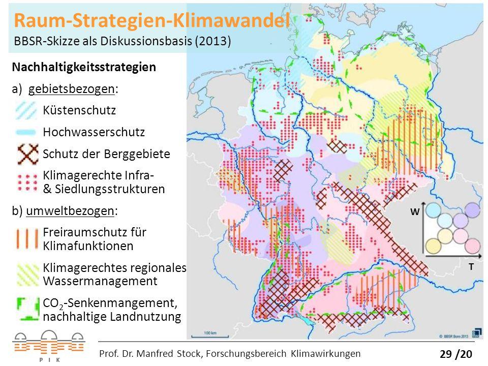 Raum-Strategien-Klimawandel BBSR-Skizze als Diskussionsbasis (2013)