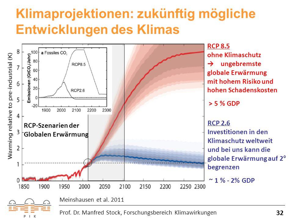 Klimaprojektionen: zukünftig mögliche Entwicklungen des Klimas