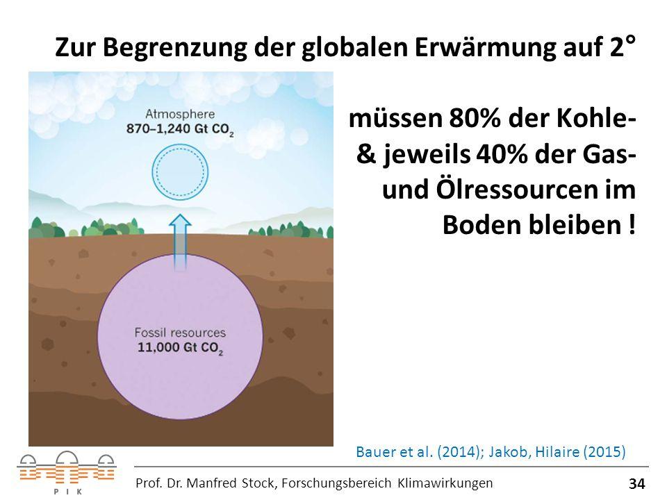 Zur Begrenzung der globalen Erwärmung auf 2° müssen 80% der Kohle- & jeweils 40% der Gas- und Ölressourcen im Boden bleiben !