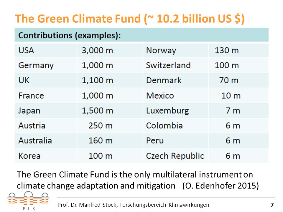 The Green Climate Fund (~ 10.2 billion US $)