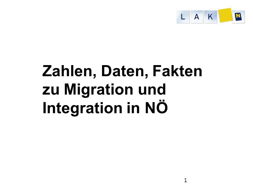 Zahlen, Daten, Fakten zu Migration und Integration in NÖ