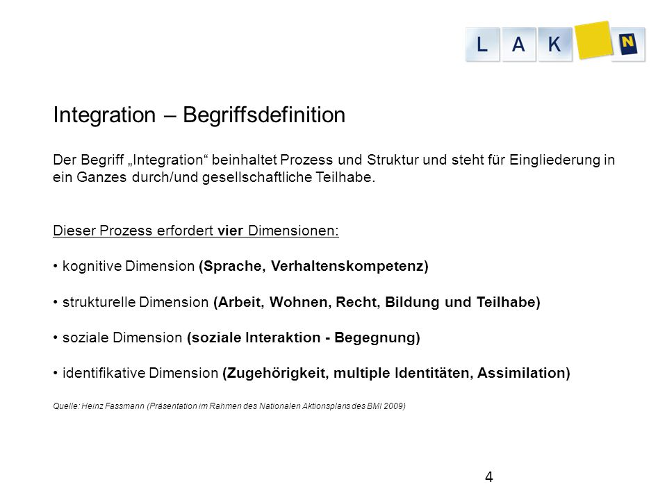 Integration – Begriffsdefinition