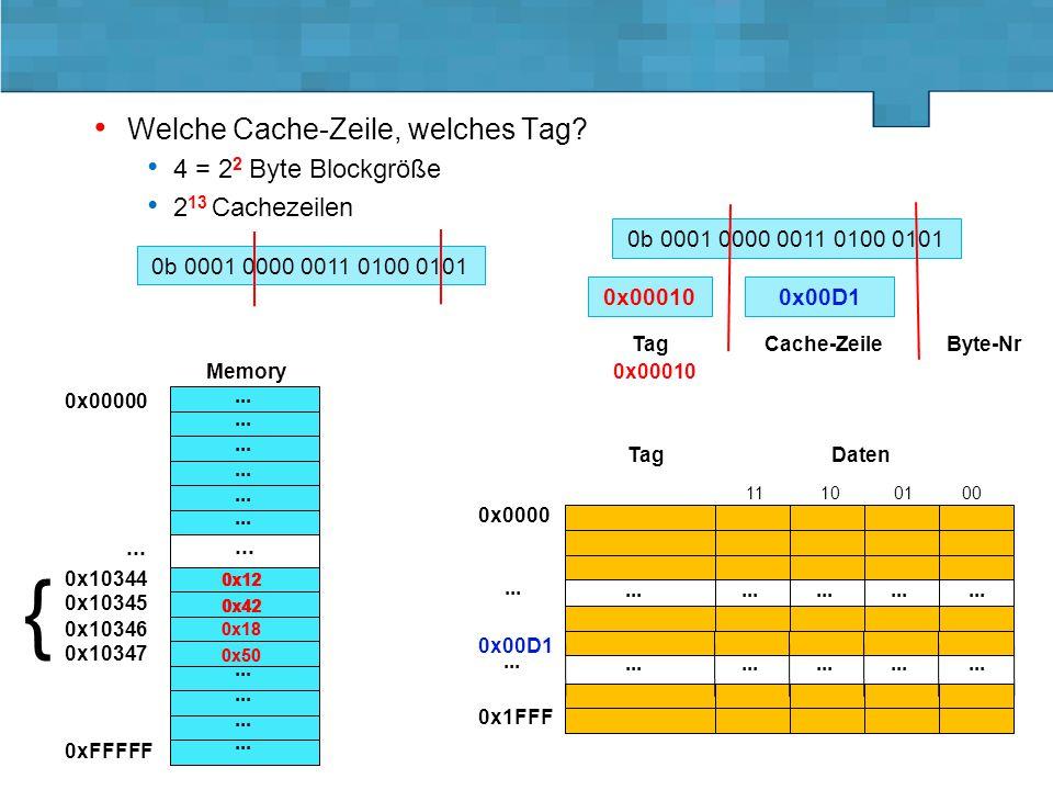 { Welche Cache-Zeile, welches Tag 4 = 22 Byte Blockgröße