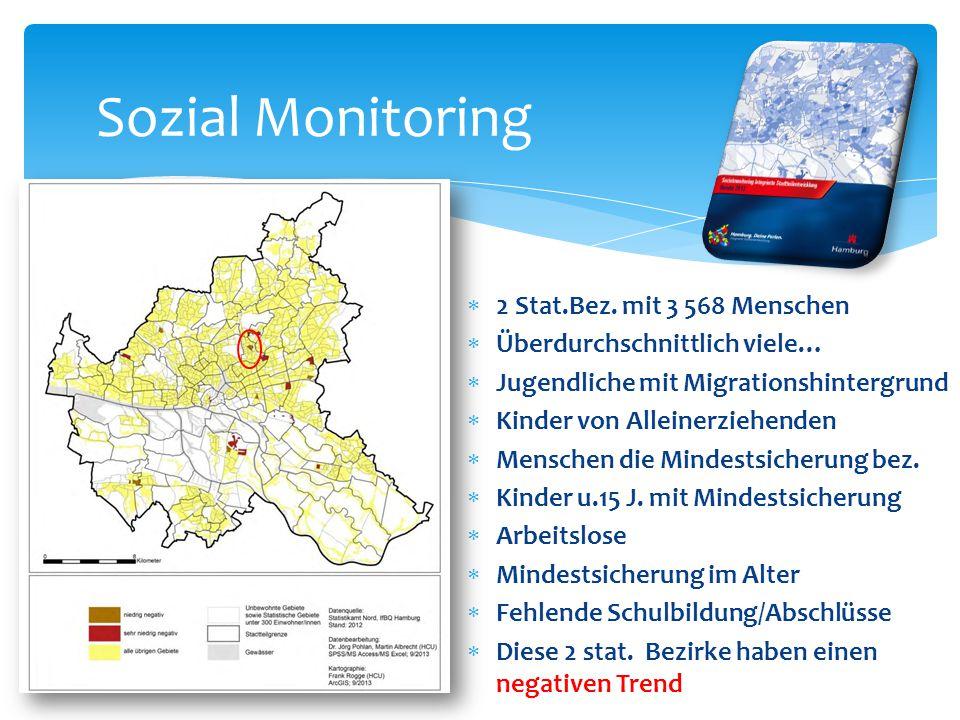 Sozial Monitoring 2 Stat.Bez. mit 3 568 Menschen