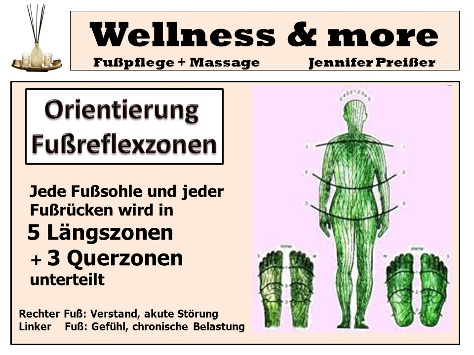 Wellness & more Fußpflege + Massage Jennifer Preißer