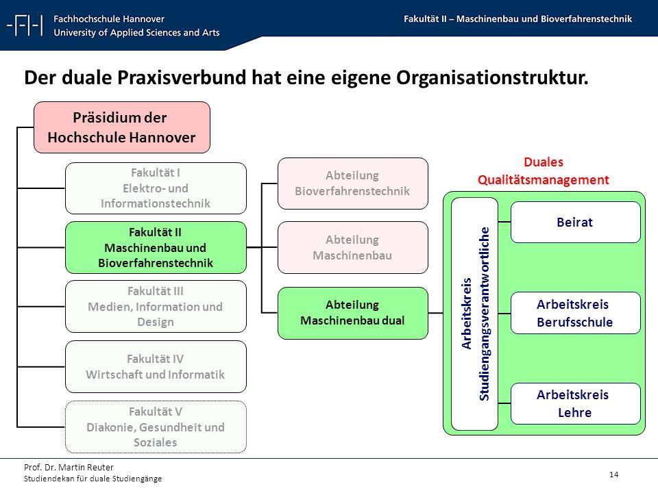 Der duale Praxisverbund hat eine eigene Organisationstruktur.