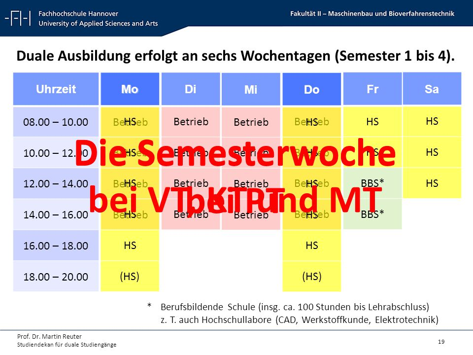 Die Semesterwoche bei VT, KT und MT Die Semesterwoche bei PT