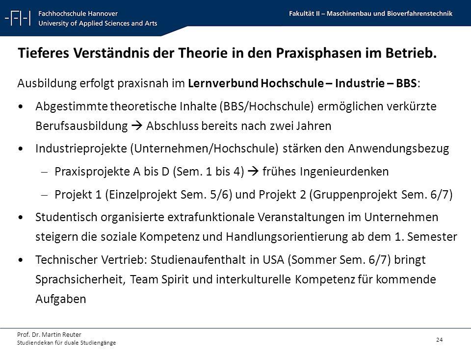 Tieferes Verständnis der Theorie in den Praxisphasen im Betrieb.
