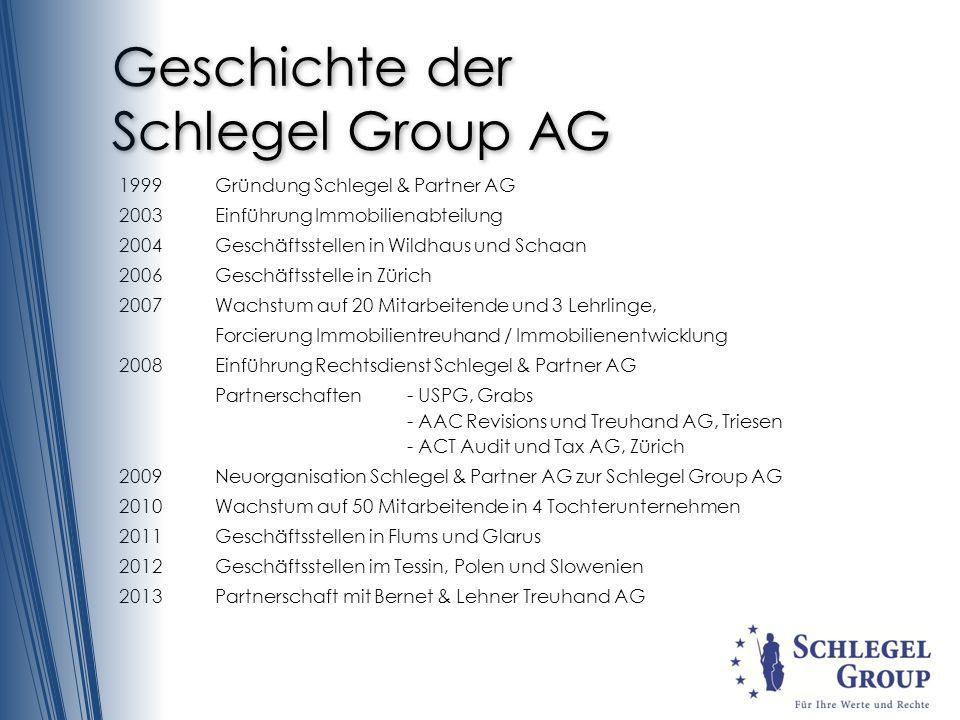 Geschichte der Schlegel Group AG