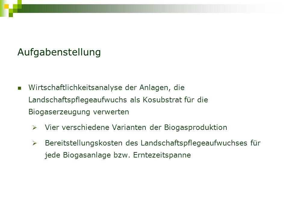 Aufgabenstellung Wirtschaftlichkeitsanalyse der Anlagen, die Landschaftspflegeaufwuchs als Kosubstrat für die Biogaserzeugung verwerten.