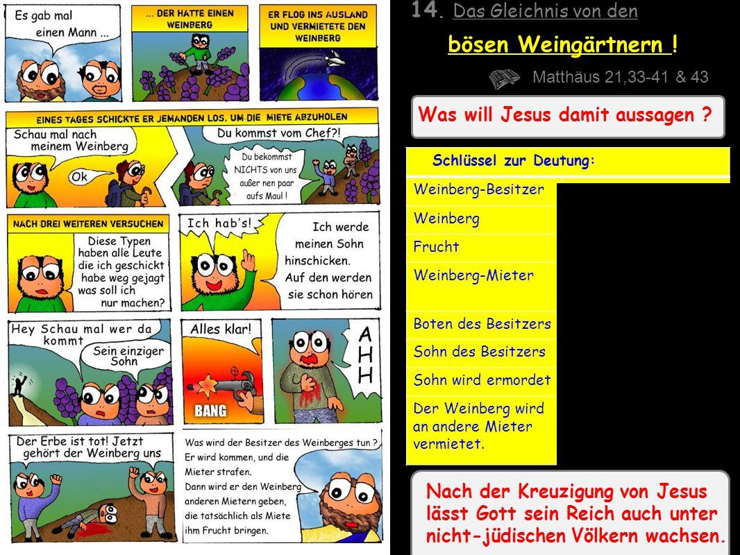 Was will Jesus damit aussagen