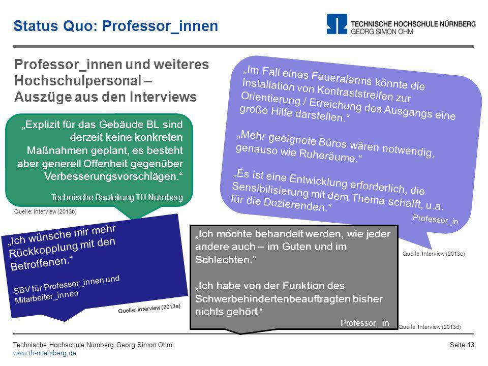 Status Quo: Professor_innen