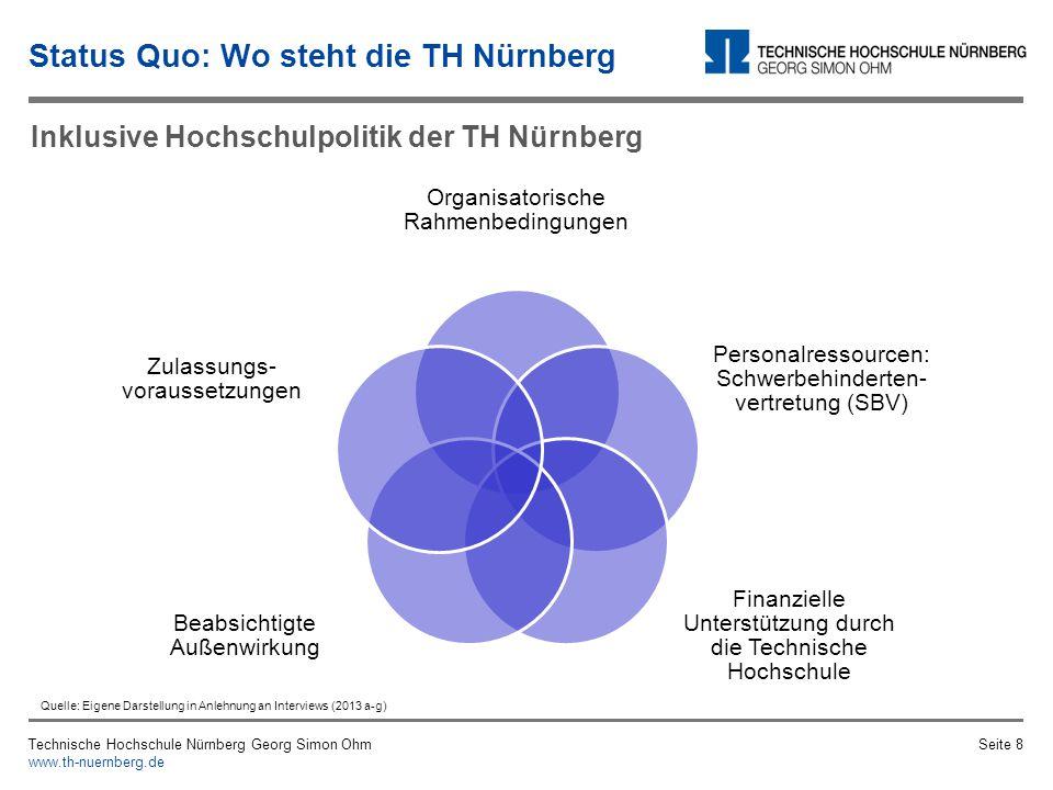 Status Quo: Wo steht die TH Nürnberg