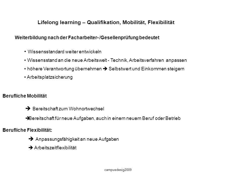 Lifelong learning – Qualifikation, Mobilität, Flexibilität