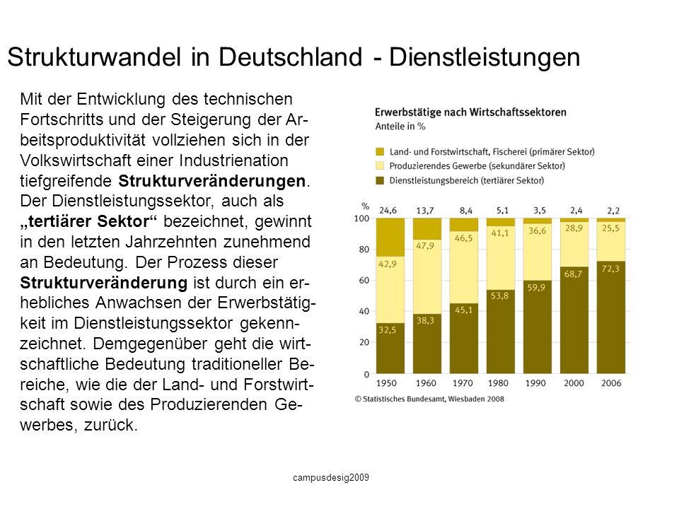 Strukturwandel in Deutschland - Dienstleistungen