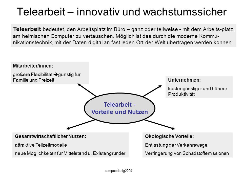 Telearbeit – innovativ und wachstumssicher