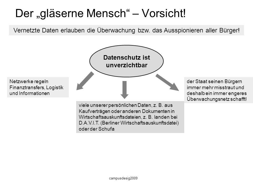 """Der """"gläserne Mensch – Vorsicht!"""