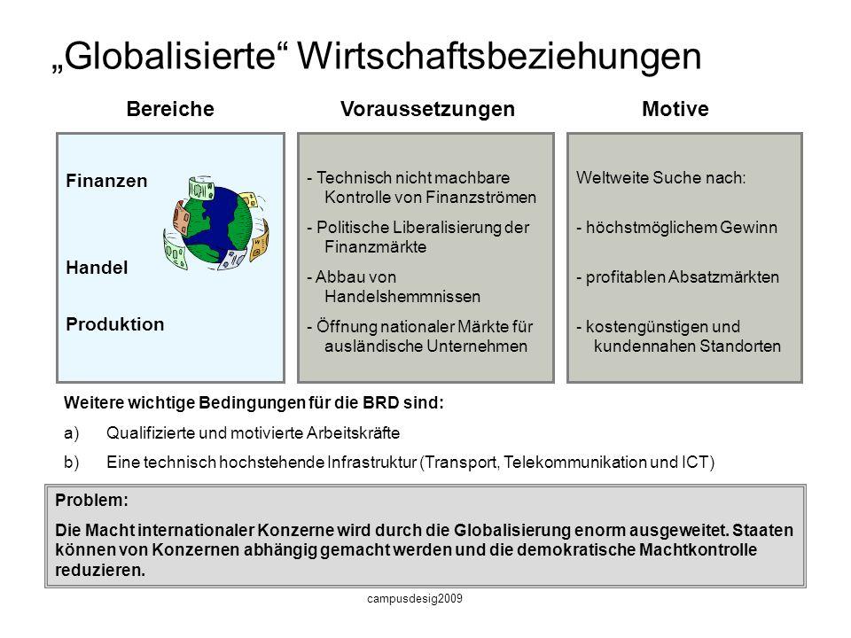 """""""Globalisierte Wirtschaftsbeziehungen"""