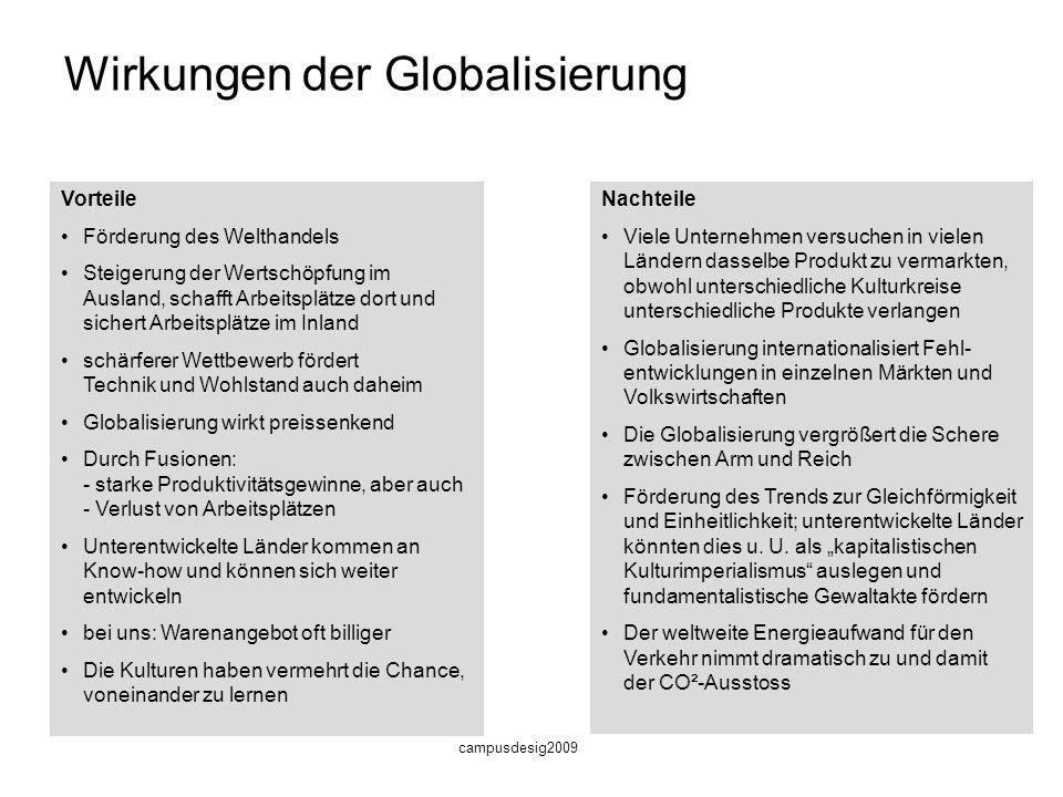 Wirkungen der Globalisierung