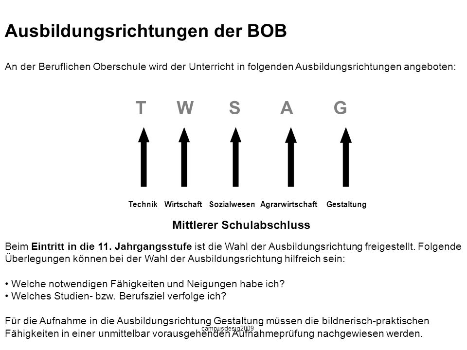 Ausbildungsrichtungen der BOB