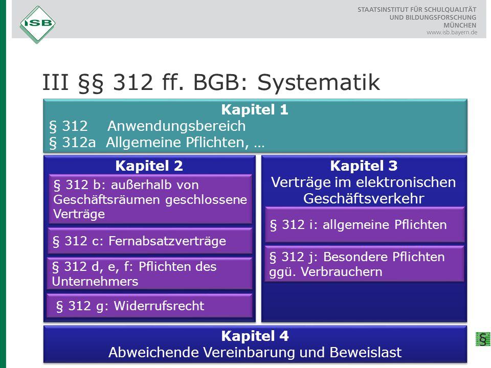 III §§ 312 ff. BGB: Systematik