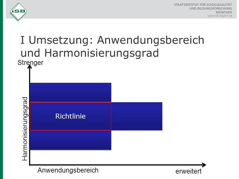 I Umsetzung: Anwendungsbereich und Harmonisierungsgrad