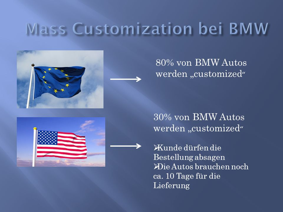 Mass Customization bei BMW